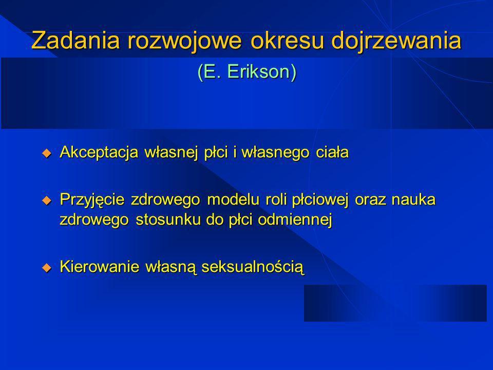 Zadania rozwojowe okresu dojrzewania (E. Erikson)
