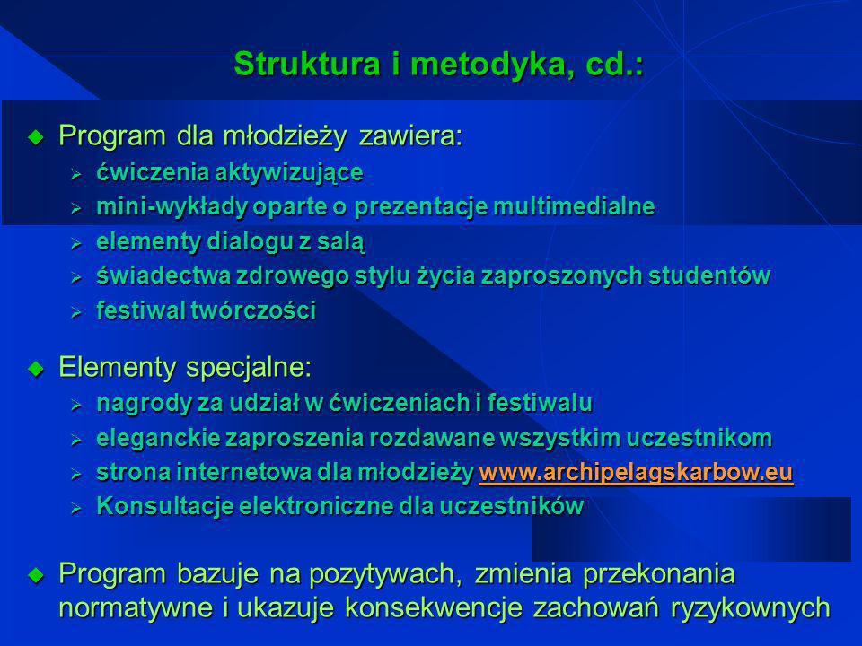 Struktura i metodyka, cd.: