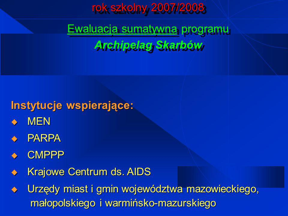 Ewaluacja sumatywna programu Archipelag Skarbów