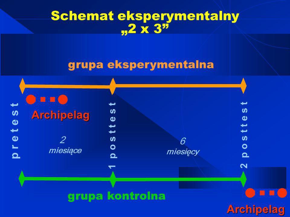 """Schemat eksperymentalny """"2 x 3"""