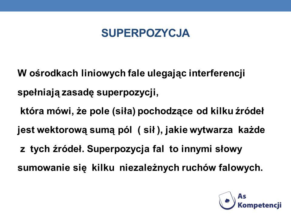 superpozycja