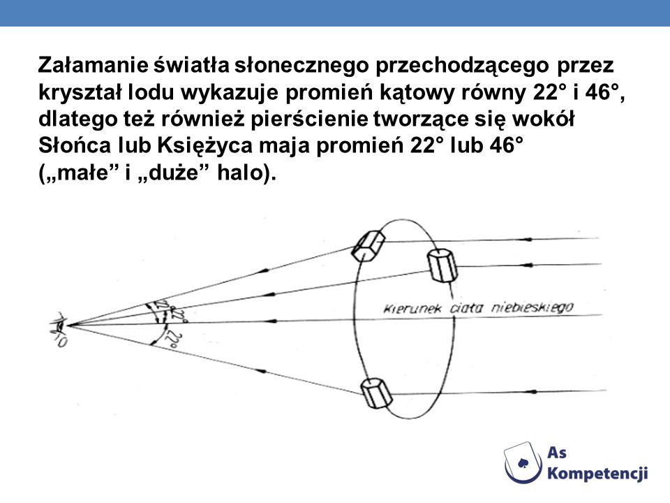 """Załamanie światła słonecznego przechodzącego przez kryształ lodu wykazuje promień kątowy równy 22° i 46°, dlatego też również pierścienie tworzące się wokół Słońca lub Księżyca maja promień 22° lub 46° (""""małe i """"duże halo)."""
