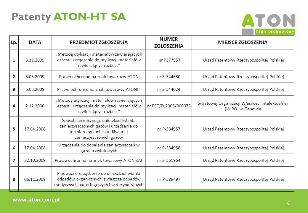 Patenty ATON-HT SA Lp. DATA PRZEDMIOT ZGŁOSZENIA NUMER ZGŁOSZENIA