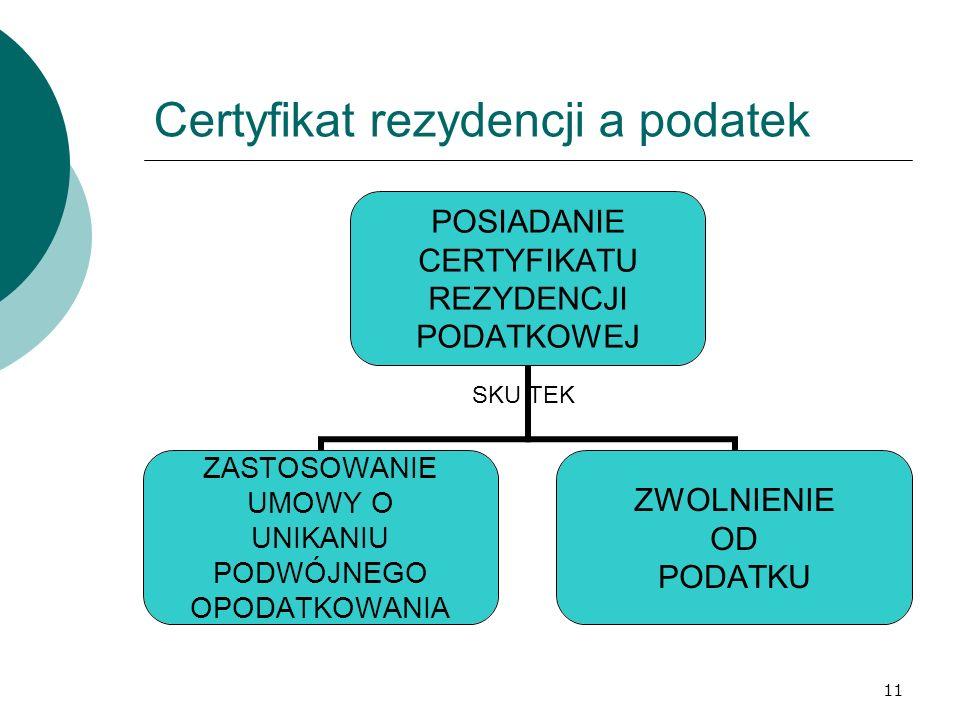 Certyfikat rezydencji a podatek