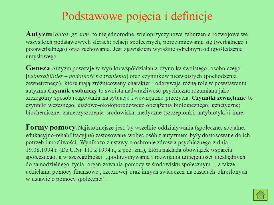 Podstawowe pojęcia i definicje