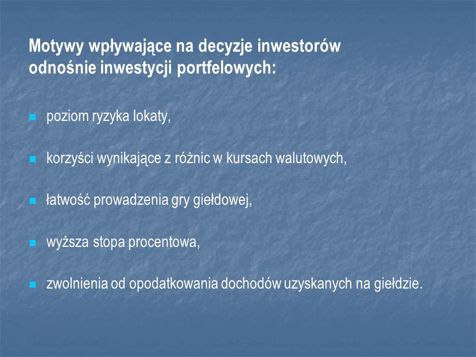 Motywy wpływające na decyzje inwestorów odnośnie inwestycji portfelowych: