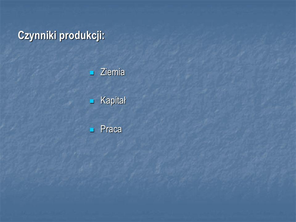 Czynniki produkcji: Ziemia Kapitał Praca