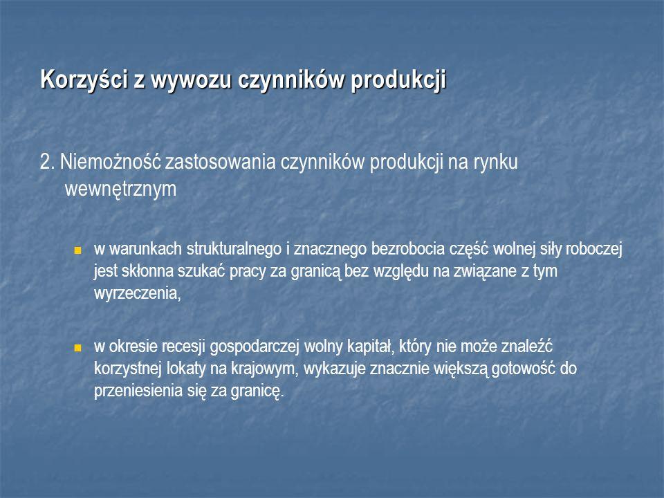 Korzyści z wywozu czynników produkcji