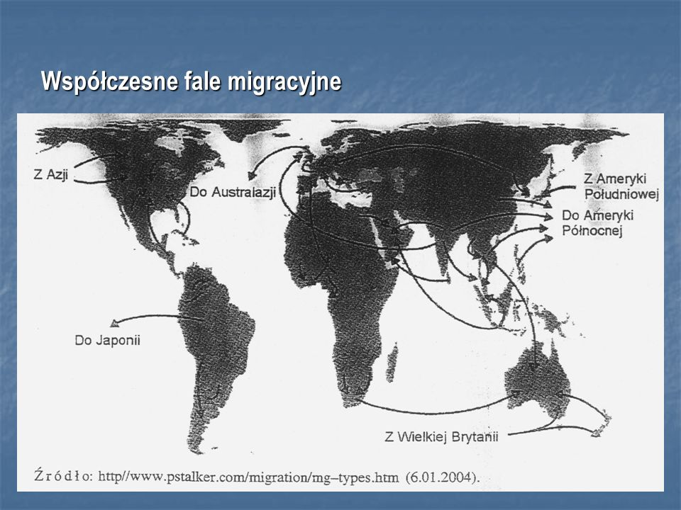 Współczesne fale migracyjne