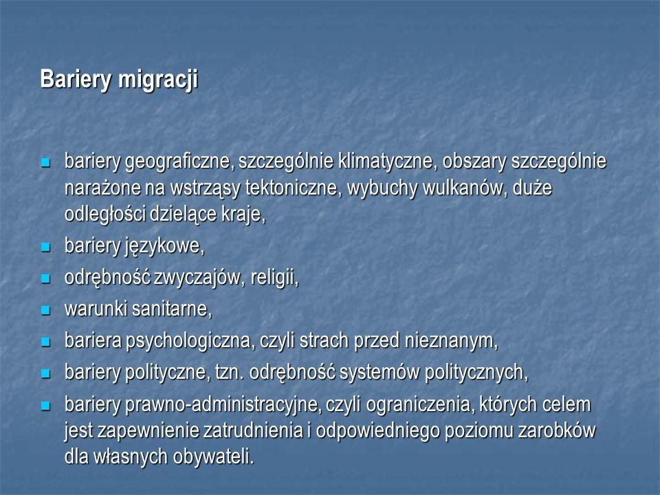 Bariery migracji