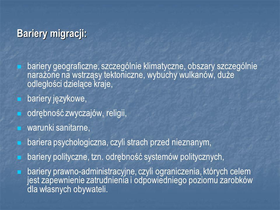 Bariery migracji:
