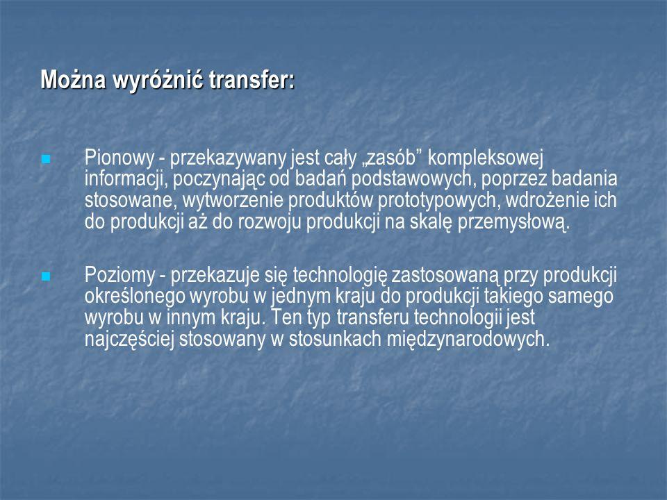 Można wyróżnić transfer: