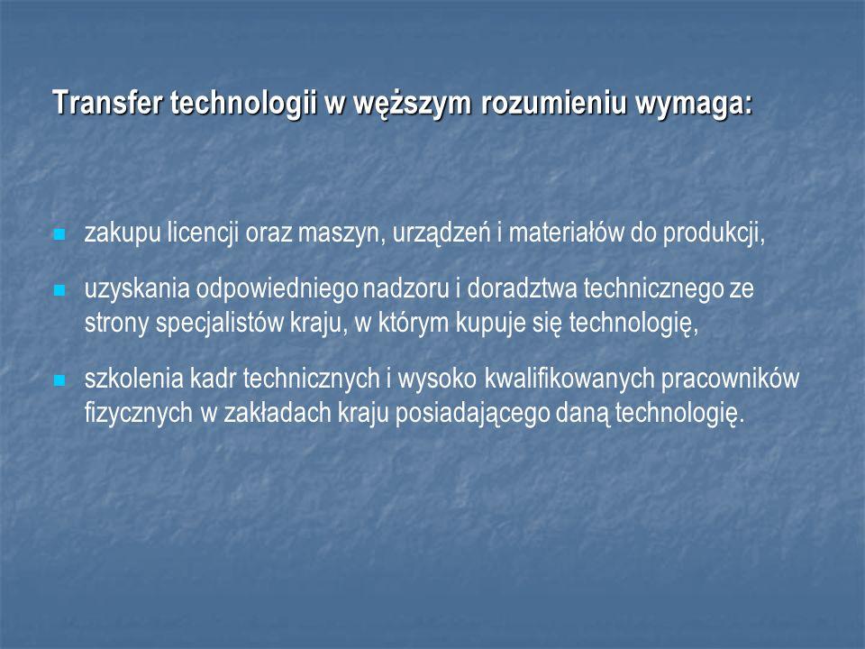 Transfer technologii w węższym rozumieniu wymaga: