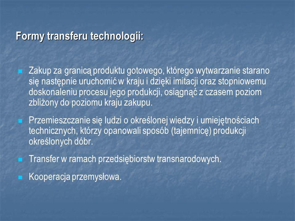 Formy transferu technologii: