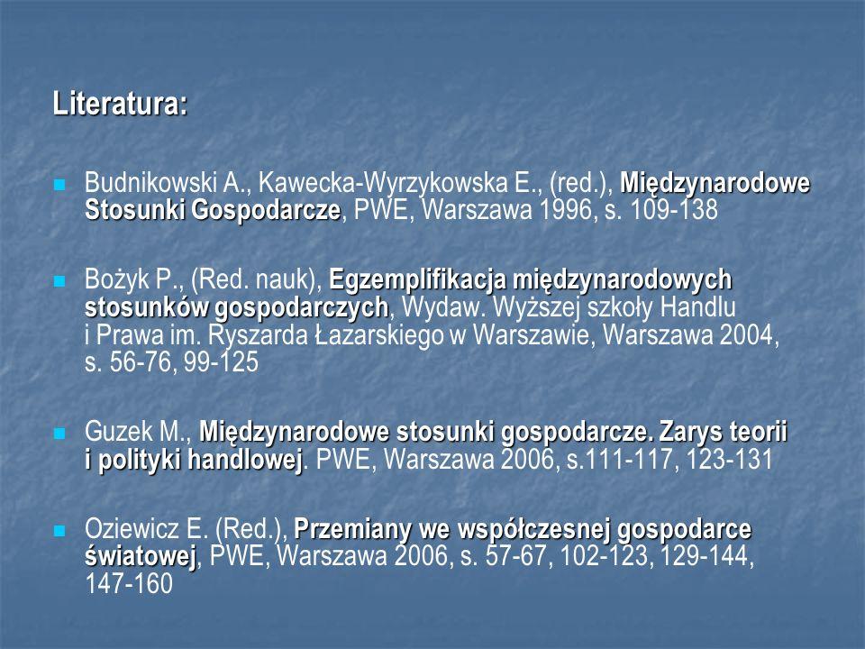 Literatura: Budnikowski A., Kawecka-Wyrzykowska E., (red.), Międzynarodowe Stosunki Gospodarcze, PWE, Warszawa 1996, s. 109-138.