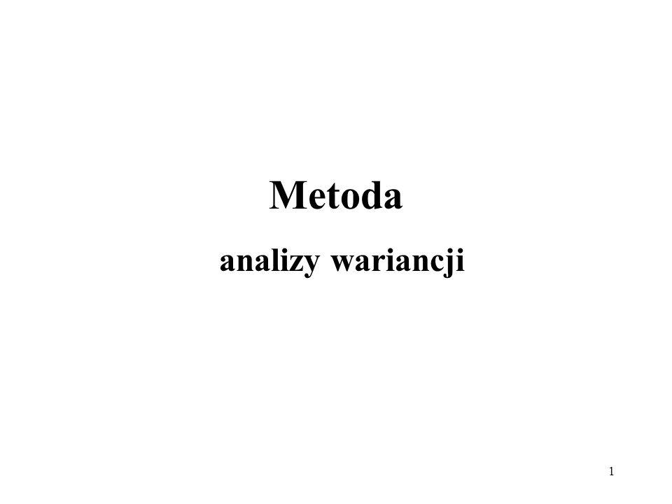 Metoda analizy wariancji