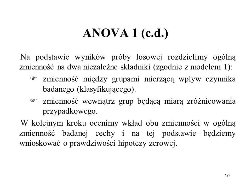 ANOVA 1 (c.d.) Na podstawie wyników próby losowej rozdzielimy ogólną zmienność na dwa niezależne składniki (zgodnie z modelem 1):