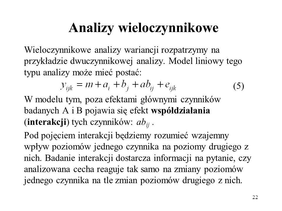 Analizy wieloczynnikowe