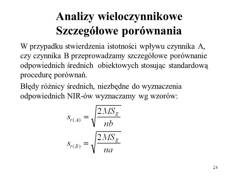 Analizy wieloczynnikowe Szczegółowe porównania