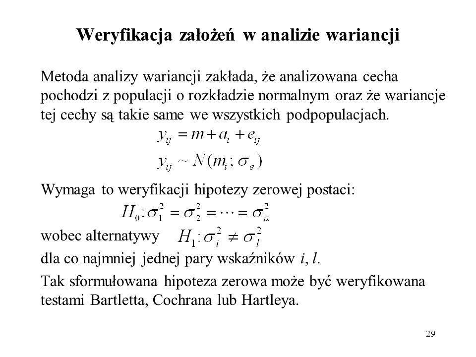 Weryfikacja założeń w analizie wariancji