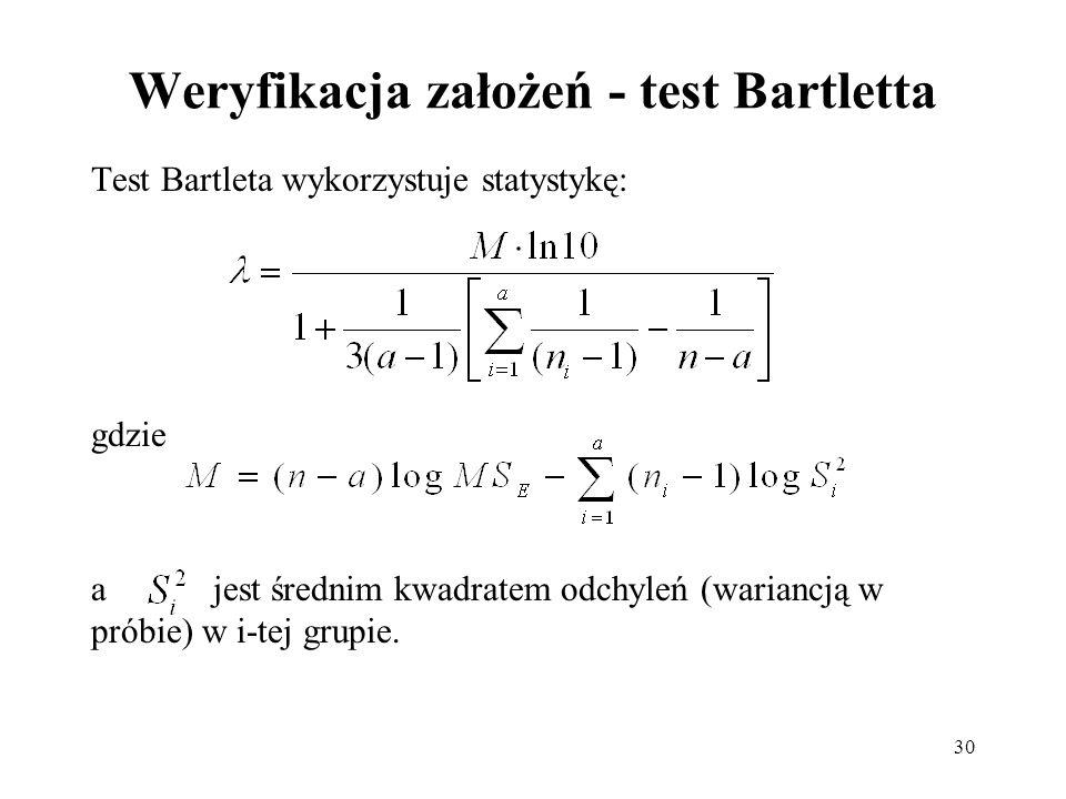 Weryfikacja założeń - test Bartletta