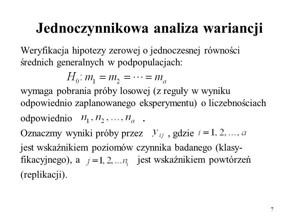 Jednoczynnikowa analiza wariancji