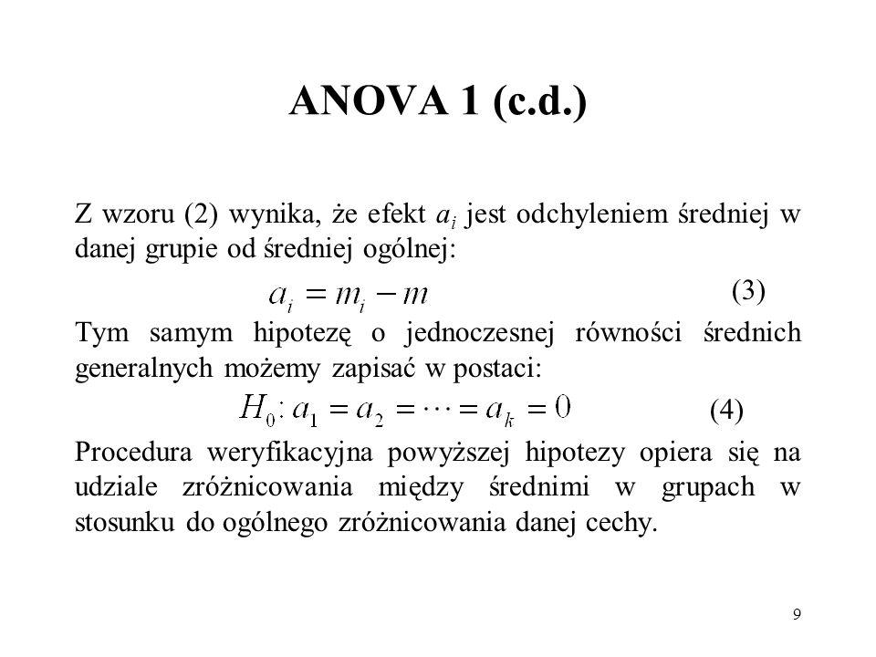 ANOVA 1 (c.d.) Z wzoru (2) wynika, że efekt ai jest odchyleniem średniej w danej grupie od średniej ogólnej:
