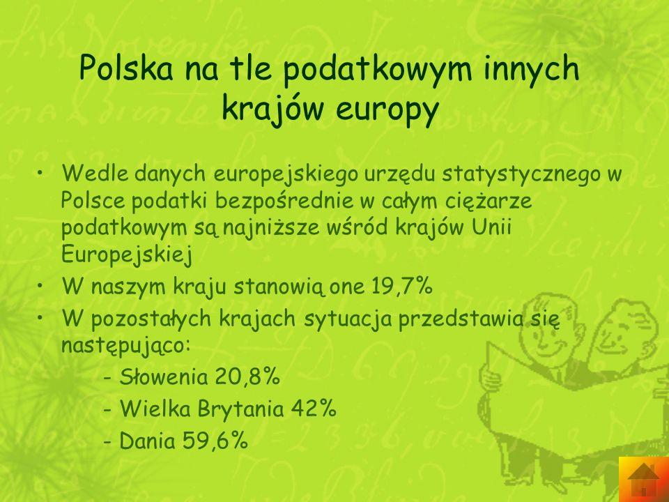 Polska na tle podatkowym innych krajów europy