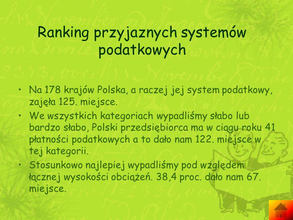 Ranking przyjaznych systemów podatkowych