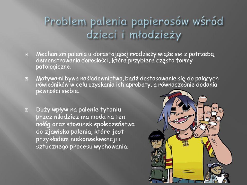 Problem palenia papierosów wśród dzieci i młodzieży