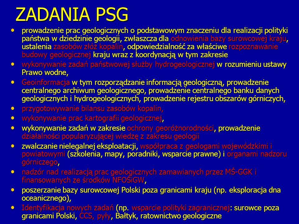 ZADANIA PSG