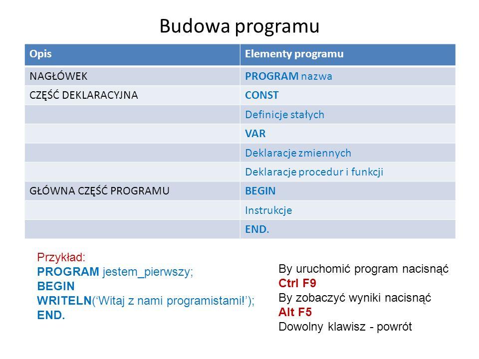 Budowa programu Opis Elementy programu NAGŁÓWEK PROGRAM nazwa