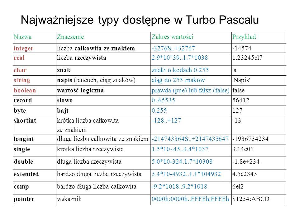 Najważniejsze typy dostępne w Turbo Pascalu