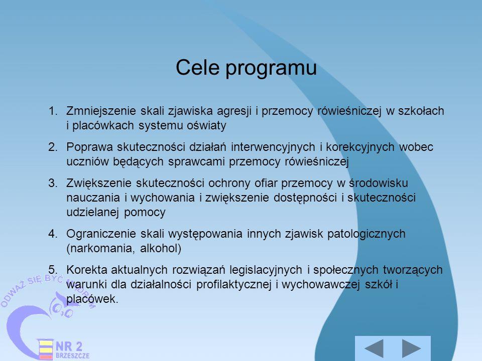 Cele programu Zmniejszenie skali zjawiska agresji i przemocy rówieśniczej w szkołach i placówkach systemu oświaty.