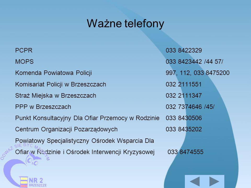 Ważne telefony PCPR 033 8422329 MOPS 033 8423442 /44 57/