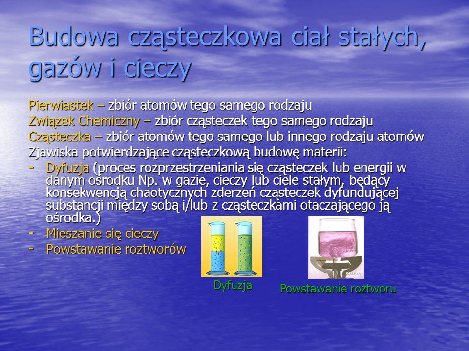 Budowa cząsteczkowa ciał stałych, gazów i cieczy