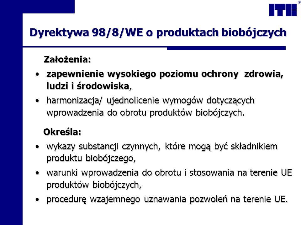 Dyrektywa 98/8/WE o produktach biobójczych
