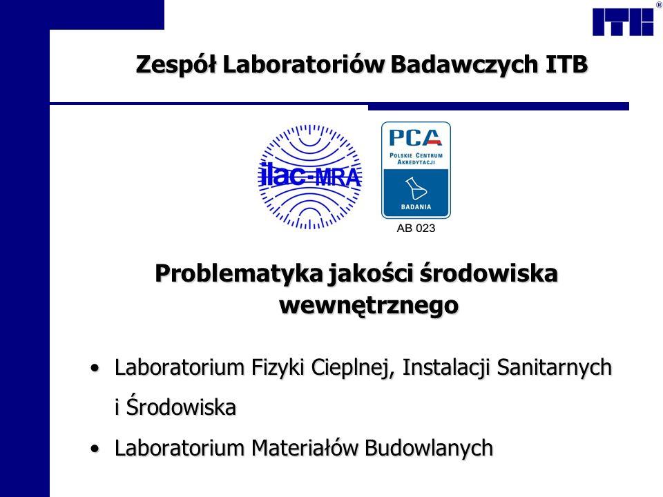Zespół Laboratoriów Badawczych ITB