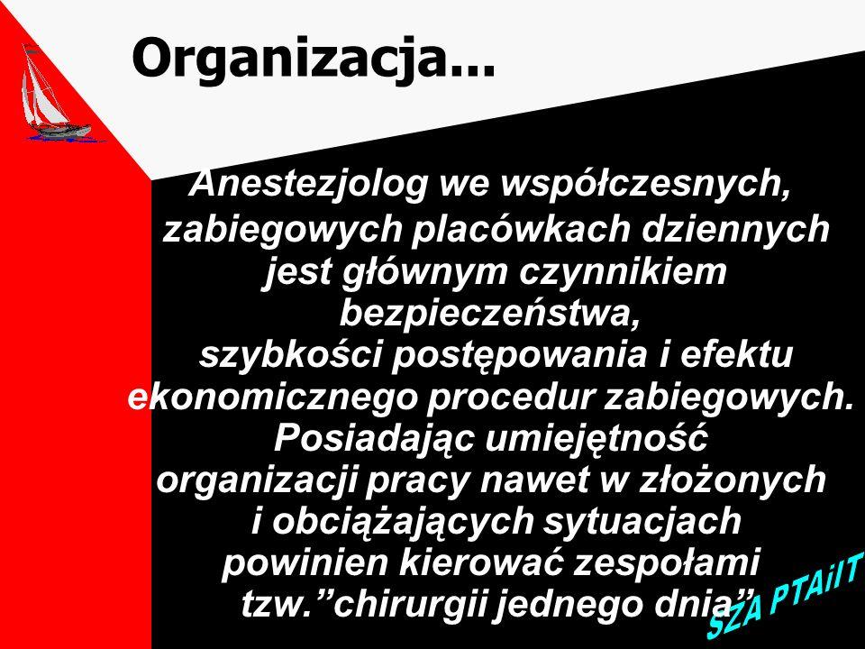 Organizacja...
