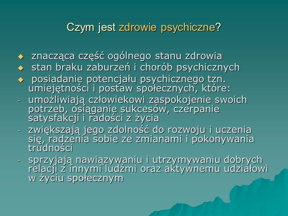 Czym jest zdrowie psychiczne