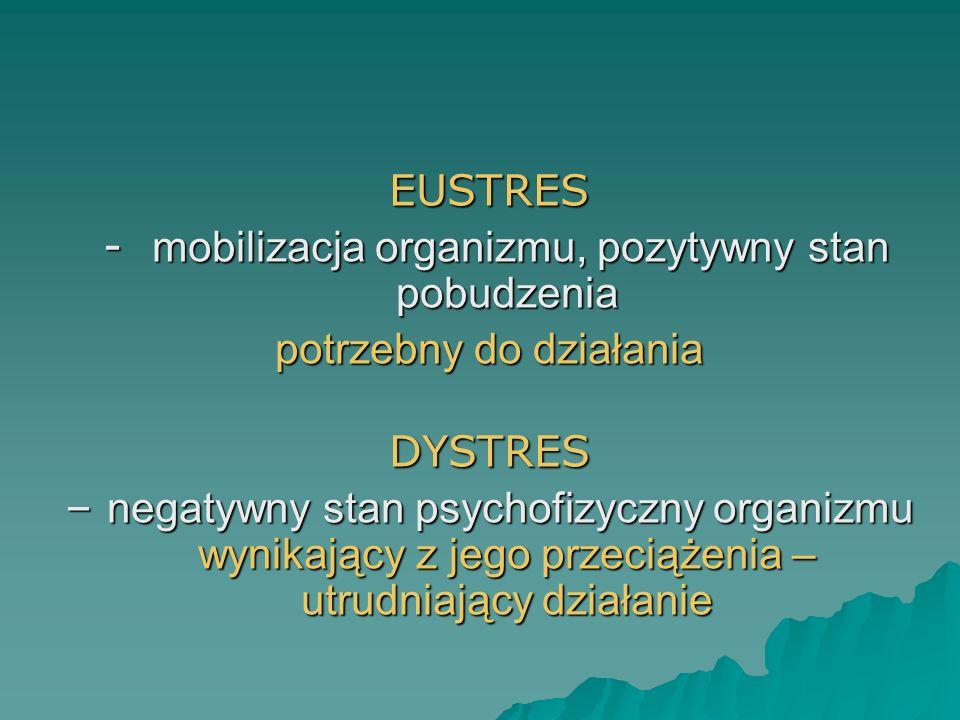 - mobilizacja organizmu, pozytywny stan pobudzenia