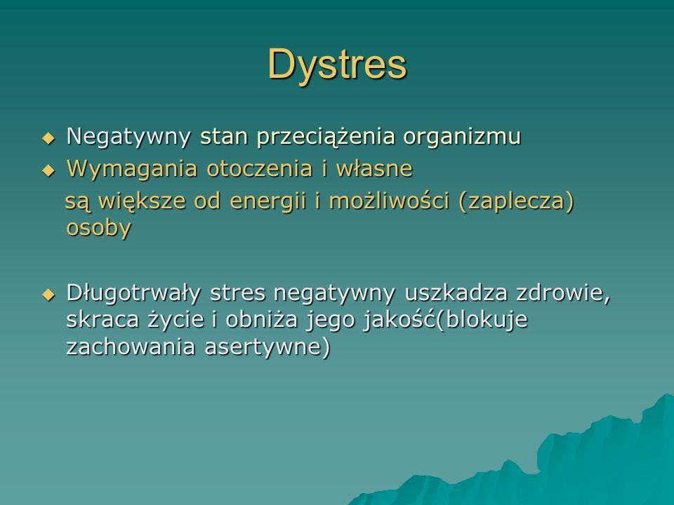 Dystres Negatywny stan przeciążenia organizmu