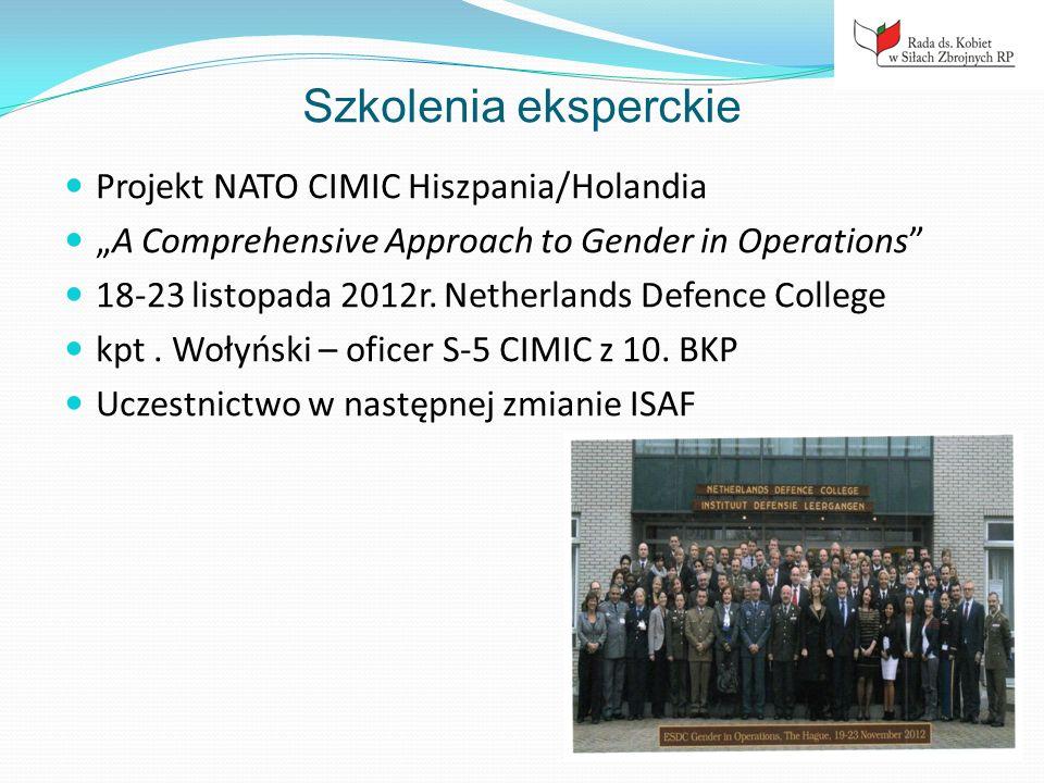 Szkolenia eksperckie Projekt NATO CIMIC Hiszpania/Holandia