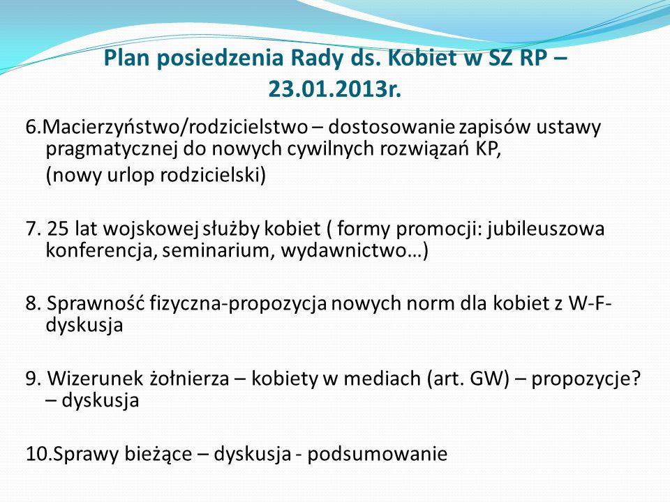 Plan posiedzenia Rady ds. Kobiet w SZ RP – 23.01.2013r.