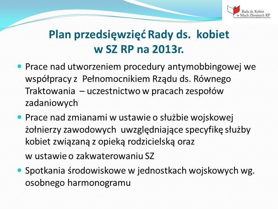 Plan przedsięwzięć Rady ds. kobiet w SZ RP na 2013r.
