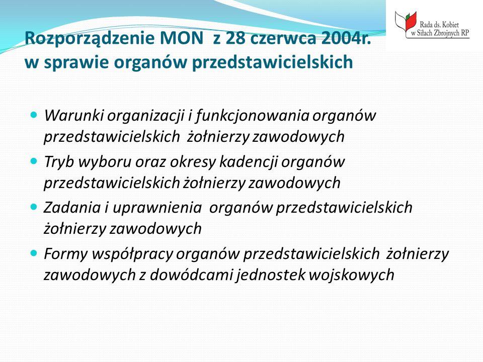 Rozporządzenie MON z 28 czerwca 2004r