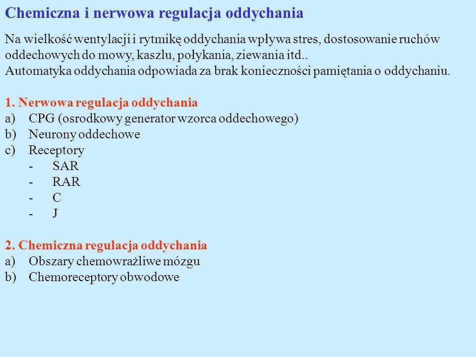 Chemiczna i nerwowa regulacja oddychania