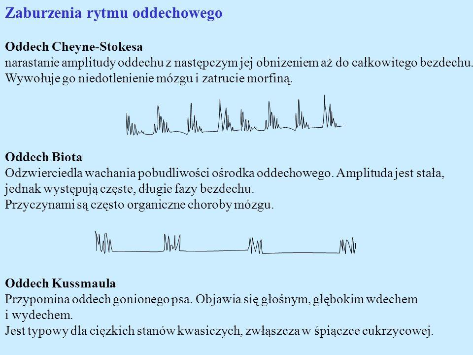 Zaburzenia rytmu oddechowego