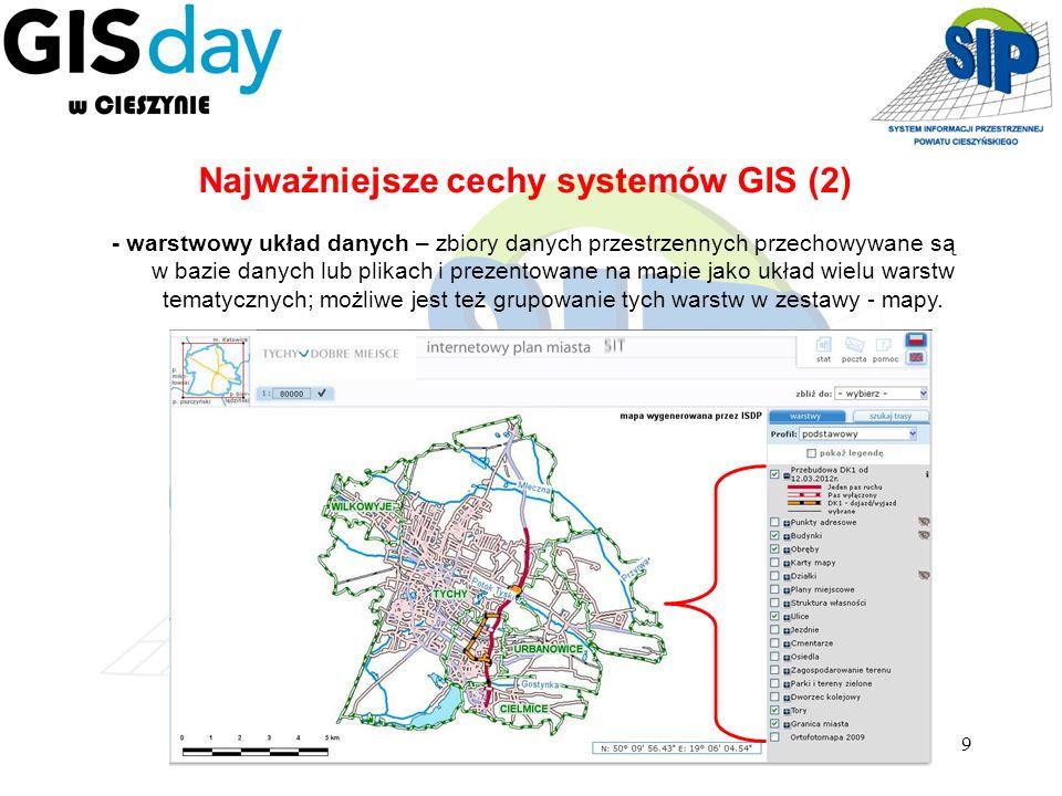 Najważniejsze cechy systemów GIS (2)