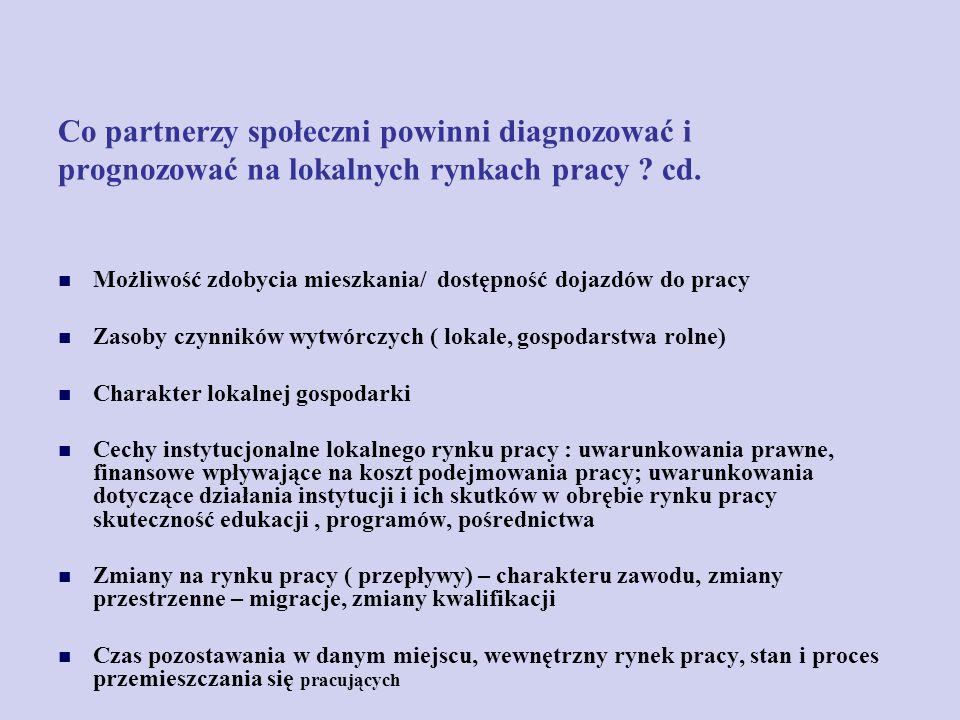 Co partnerzy społeczni powinni diagnozować i